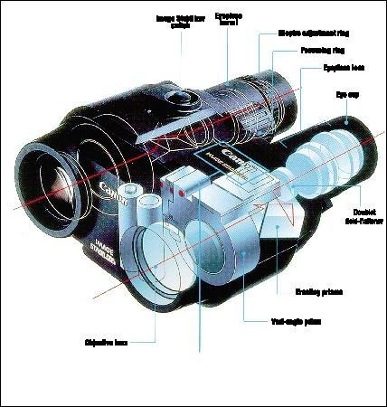A Guide to Binoculars (Part 2: Understanding the Terms)